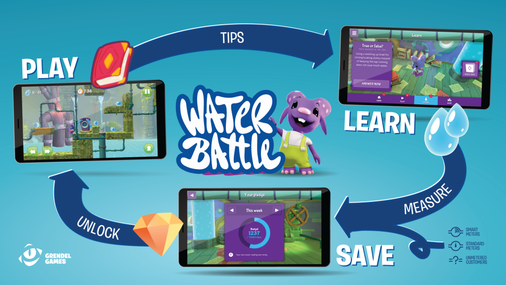 Reduce water usage with a game